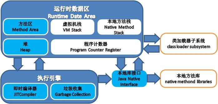 java_MemoryModel-0.png