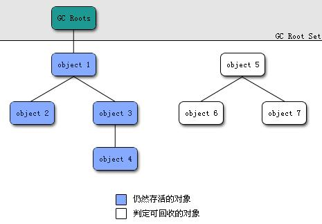 android-reference_gc_method2.png