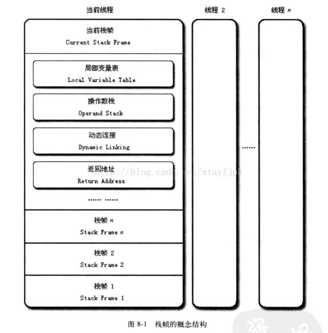 java_MemoryModel-6.png